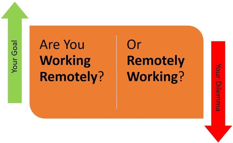 Tech Service Today asks people now working from home, are you Working Remotely or Remotely Working?